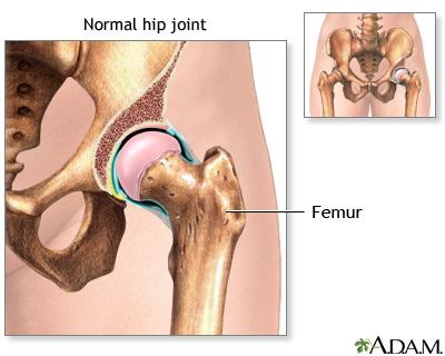 Tratament pentru picioare umflate la batrani